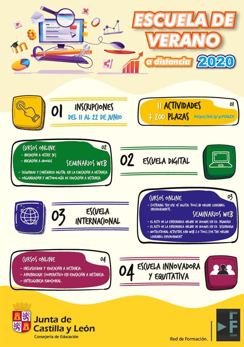 Escuela-verano-CyL-2020