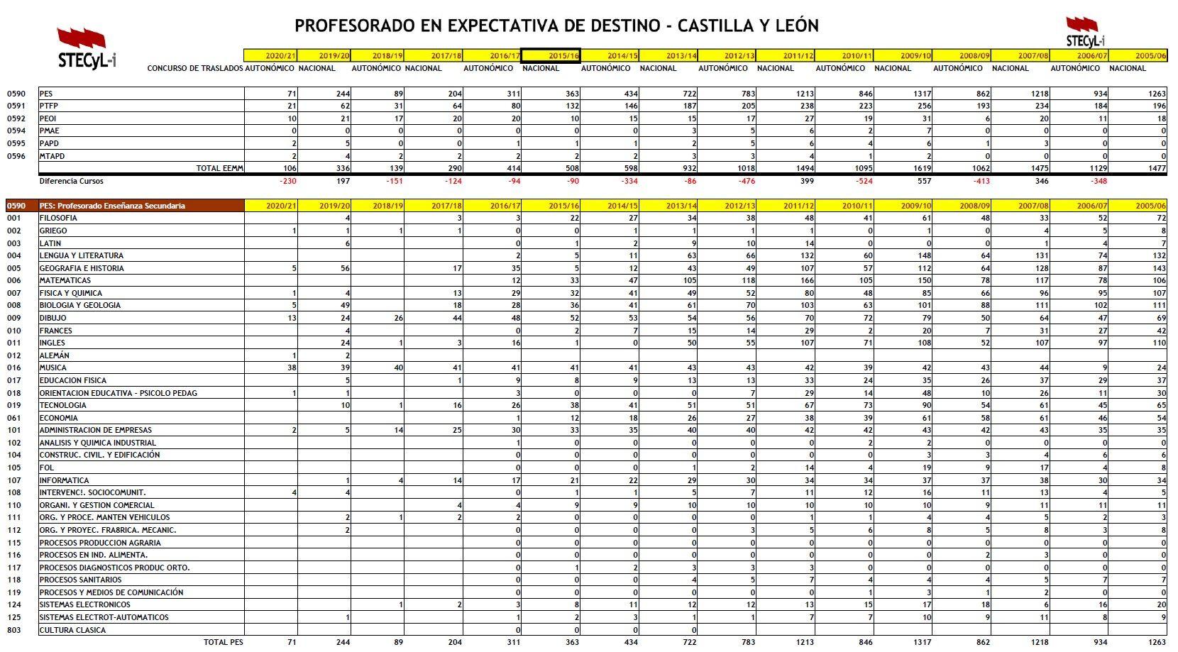 Expectativa-2005-2020-01