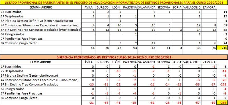 EEMM-SinDestino-19-20-21