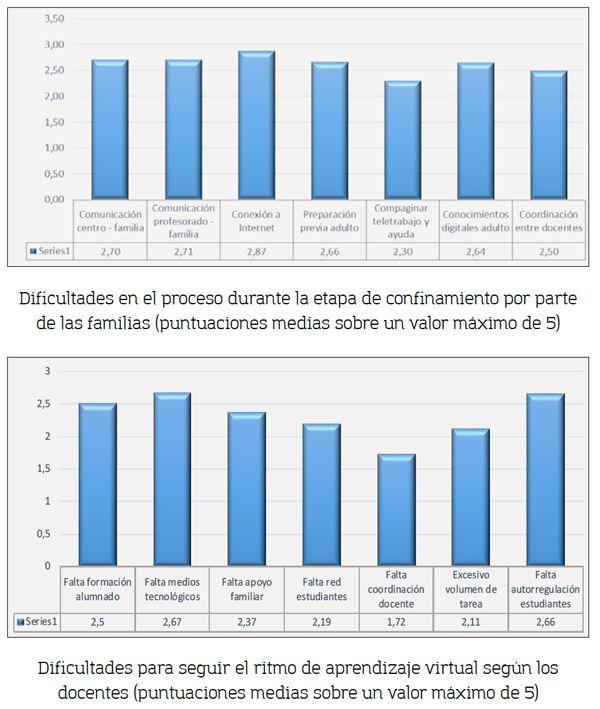 Informe-Investigacion-COVID19-Grafico00