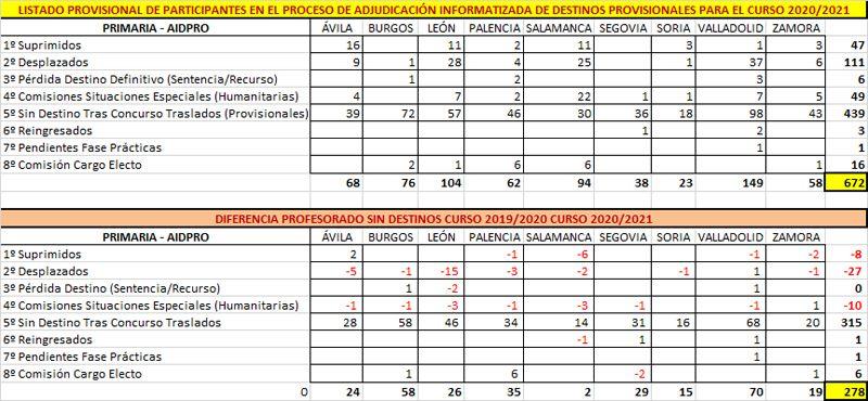 Maestros-SinDestino-19-20-21