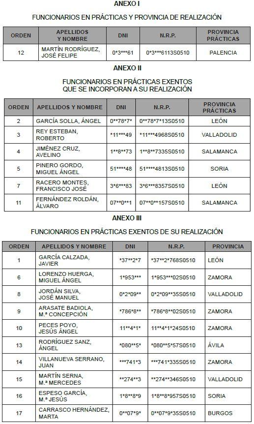 OPOS_2019-IE_Practicas