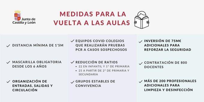 Medidas-Vuelta-Aulas-26-08-2020