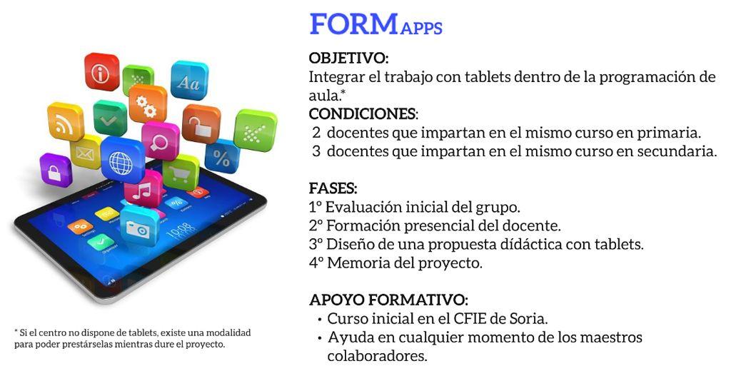FORMapps-Resumen