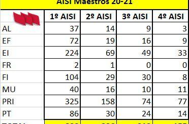 AISI-Maestros-01-02-03-04