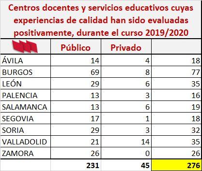 Centros-EFQM-19-20