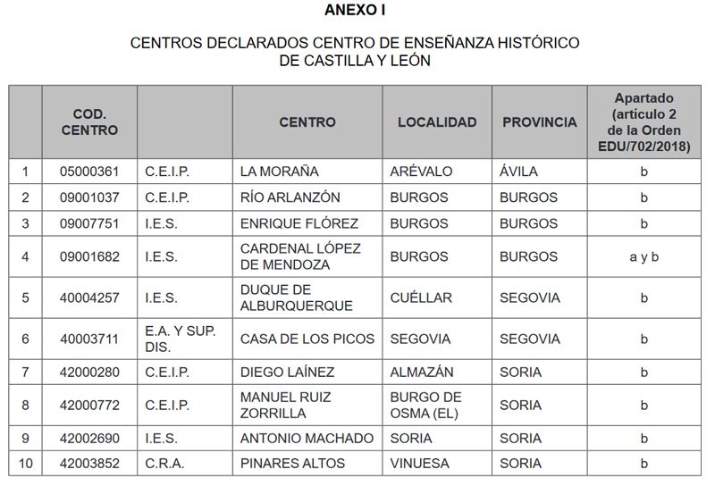 Centros-Historicos-05-10-20