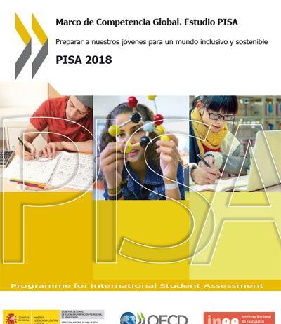 Informe-PISA-2018-Global-Cuestionario