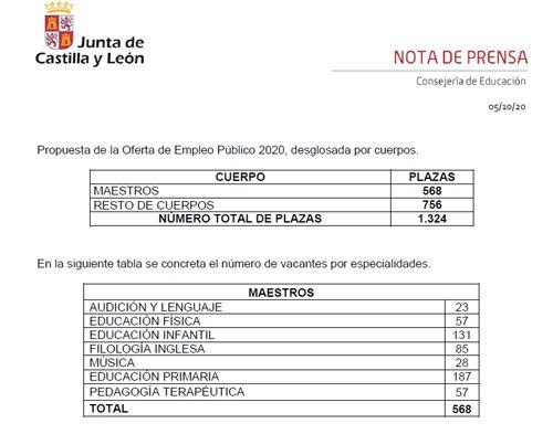 Oferta-Empleo-Publico-2021-Propuesta
