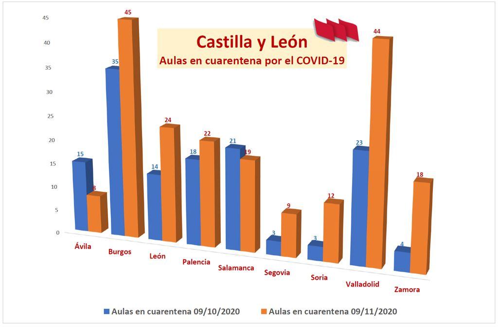 Datos-COVID-Centros-CyL-mes