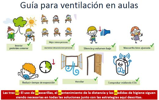 Guia-ventilación-aulas-Resumen-520x328