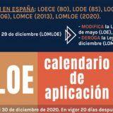 Calendario-Implantacion-LOMLOE-Infografia-520x245