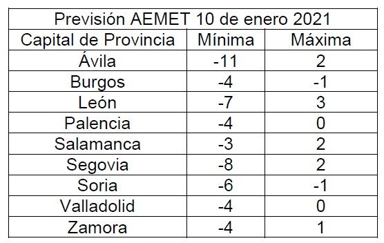 Prevision-Meteo-10-01-2021