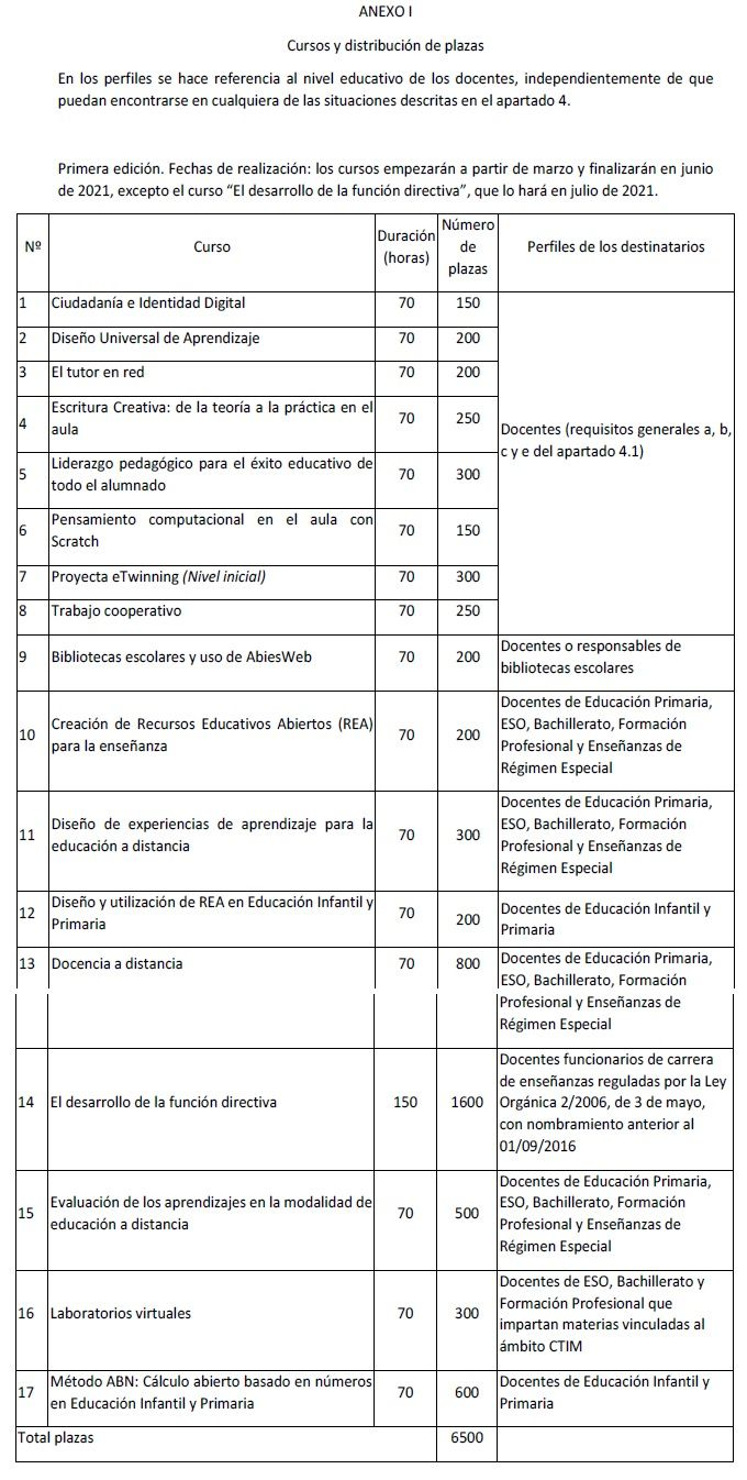 Cursos-Distancia-INTEF-1Edicion-2021