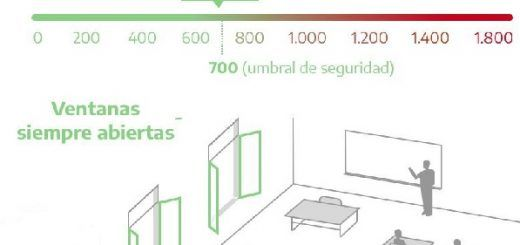 Renovacion-Aire-Aula-Caso1