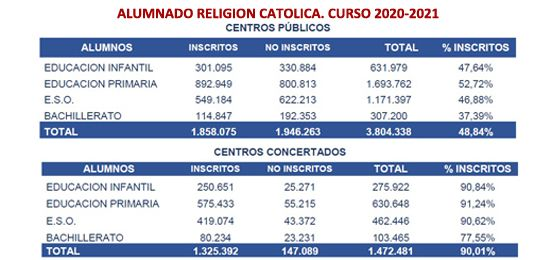 Alumnado-Religion-20-21-520x260