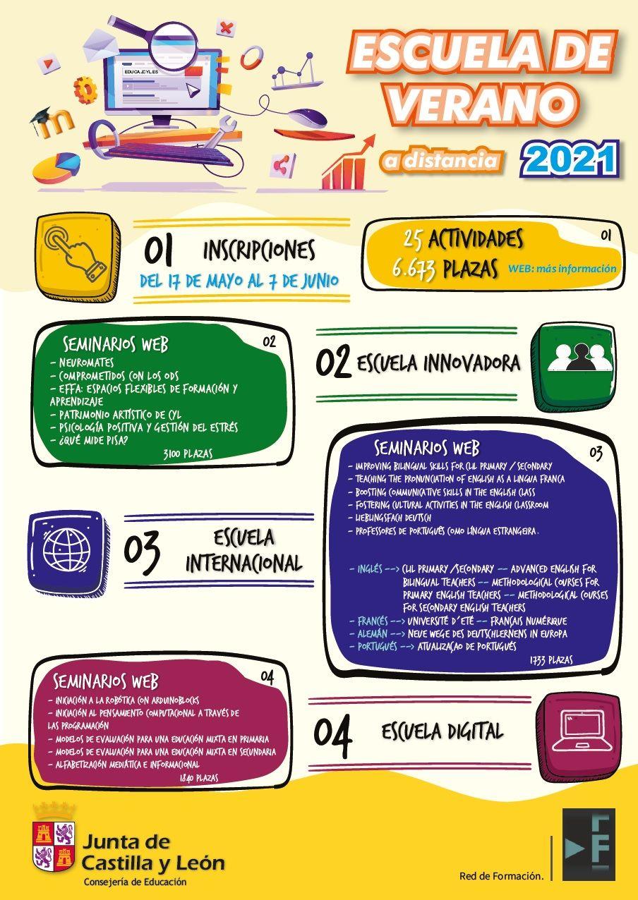 EscuelaVerano2021