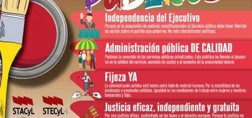 Infografía_03_Admon_Justicia_Emergencias_STACyL-STECyL