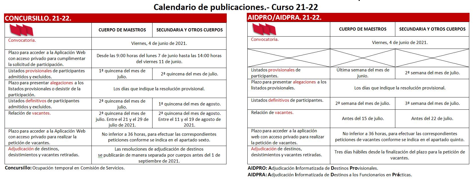 Calendario-Adjudicaciones-20-21