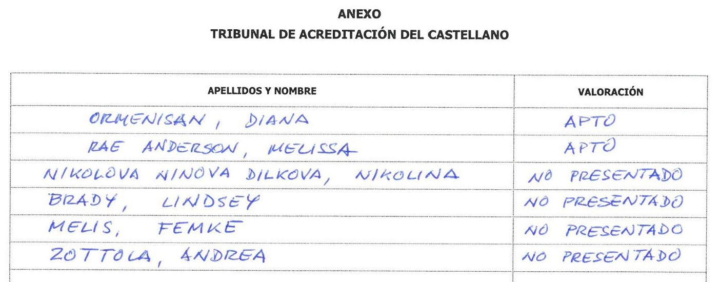 OPOS_2020_SEC_Acreditacion-Castellano