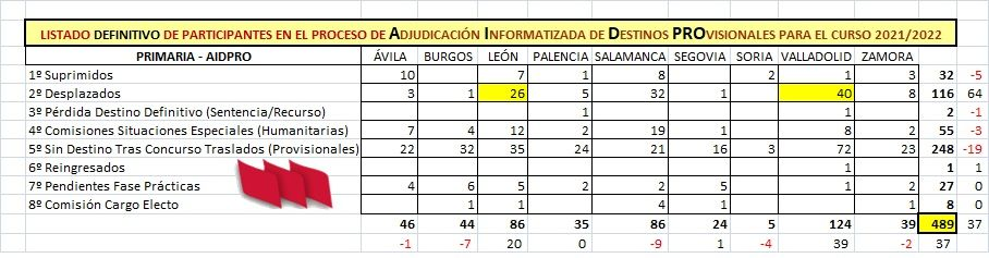 AIDPRO-Definitivo-Maestros-Curso-21-22