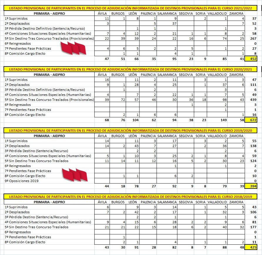 AIDPRO-Provisional-Cursos-18-19-20-21-22