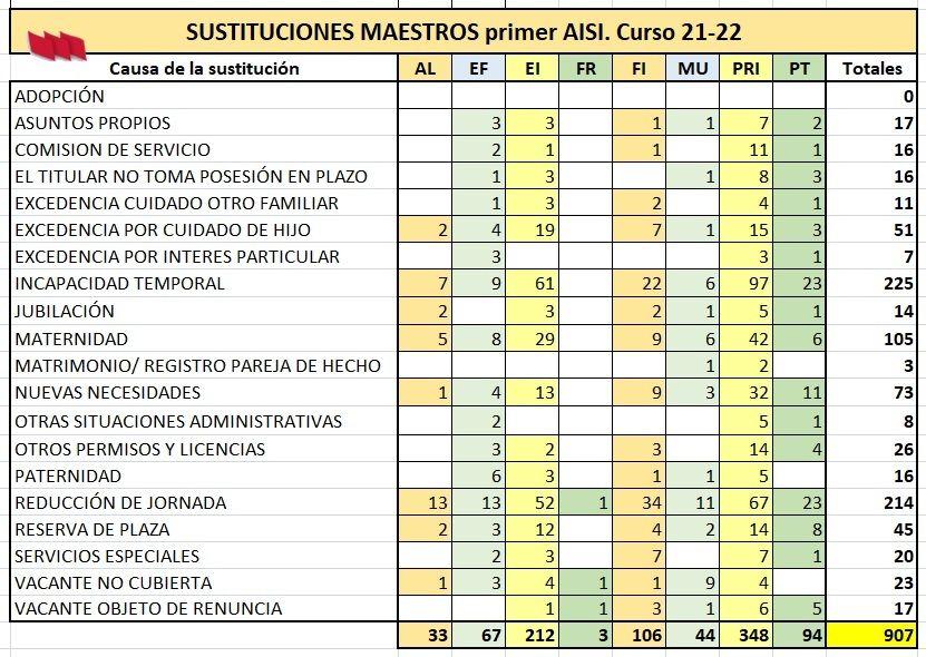 AISI-Maestros-01-CAUSAS