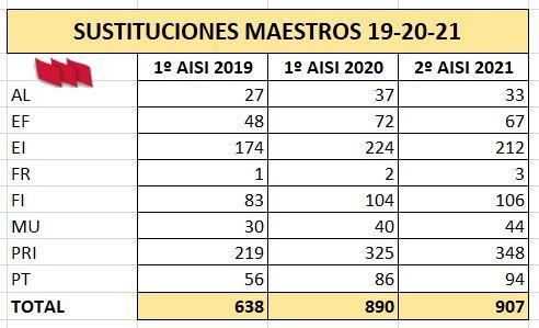 AISI-Maestros-01-Curso-19-20-21