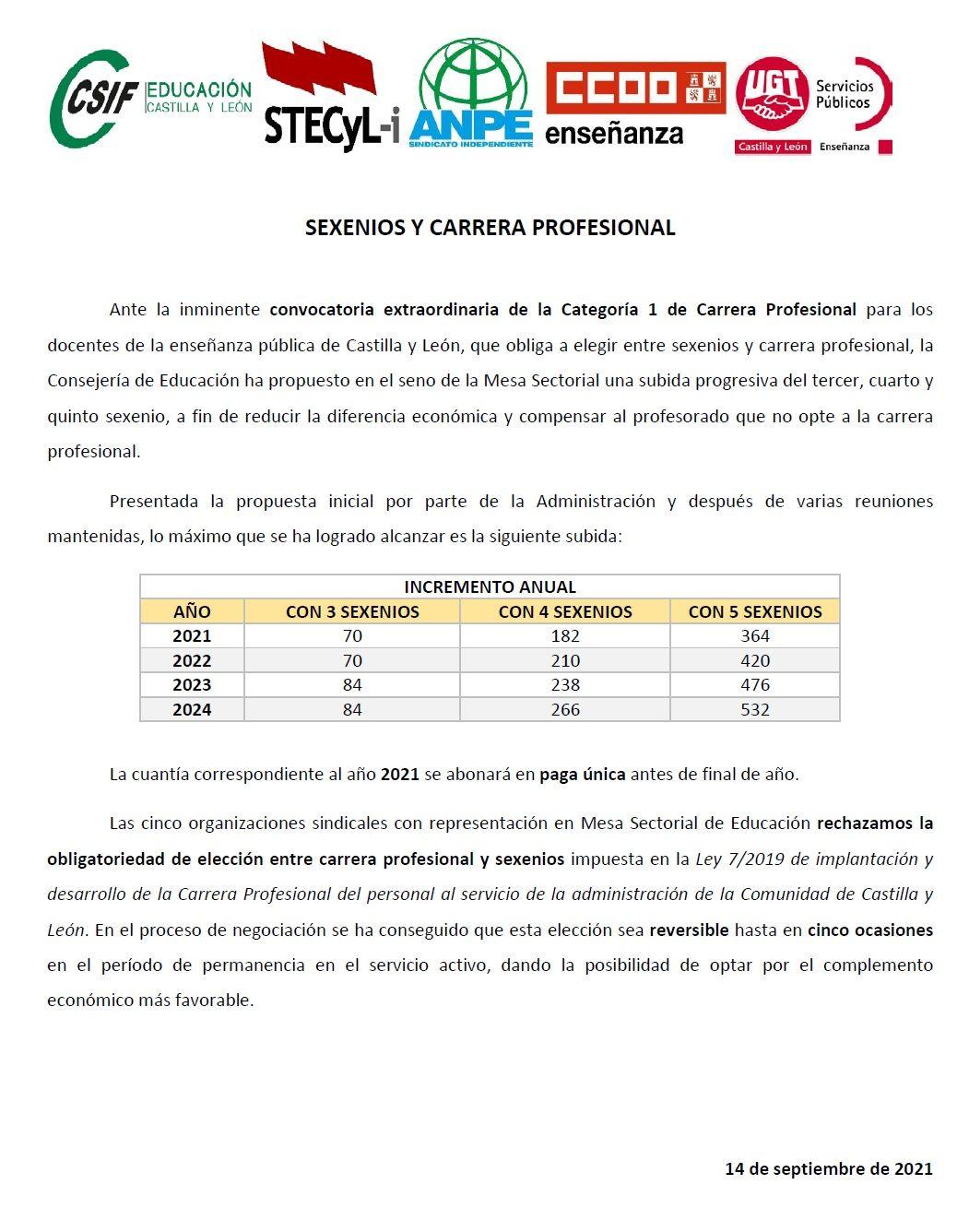 Comunicado OOSS subida sexenios y carrera profesional 14-09-21