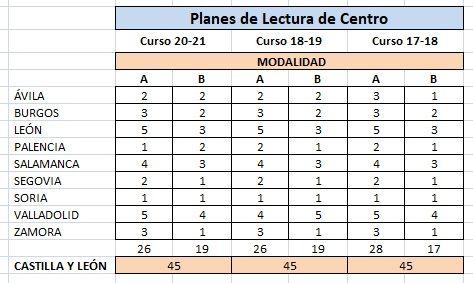 Premios-Planes-Lectura-Provincias-17-21