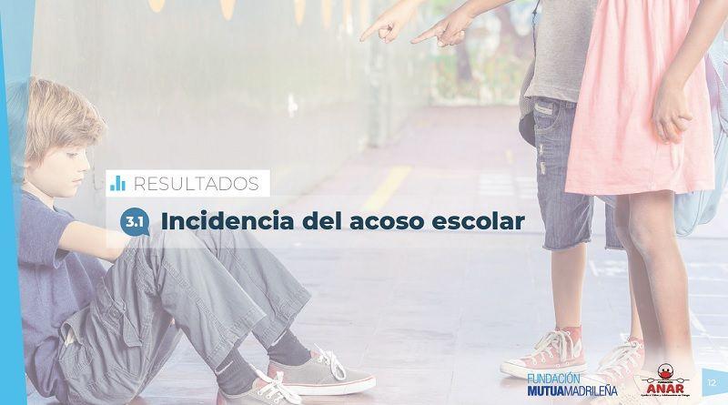 III-INFORME-DE-PREVENCION-DEL-ACOSO-ESCOLAR-EN-CENTROS-EDUCATIVOS-2021-12